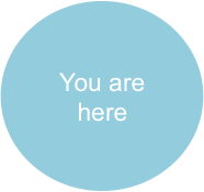 youarehere - Session 4: Setting a new direction that works for you